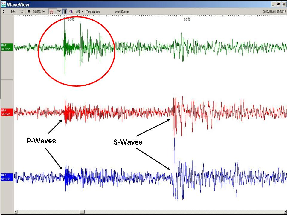 Figure 1: Thirty minute long three component recording of the recent earthquake off Japan