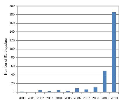 Oklahoma Seismicity Since 2000.
