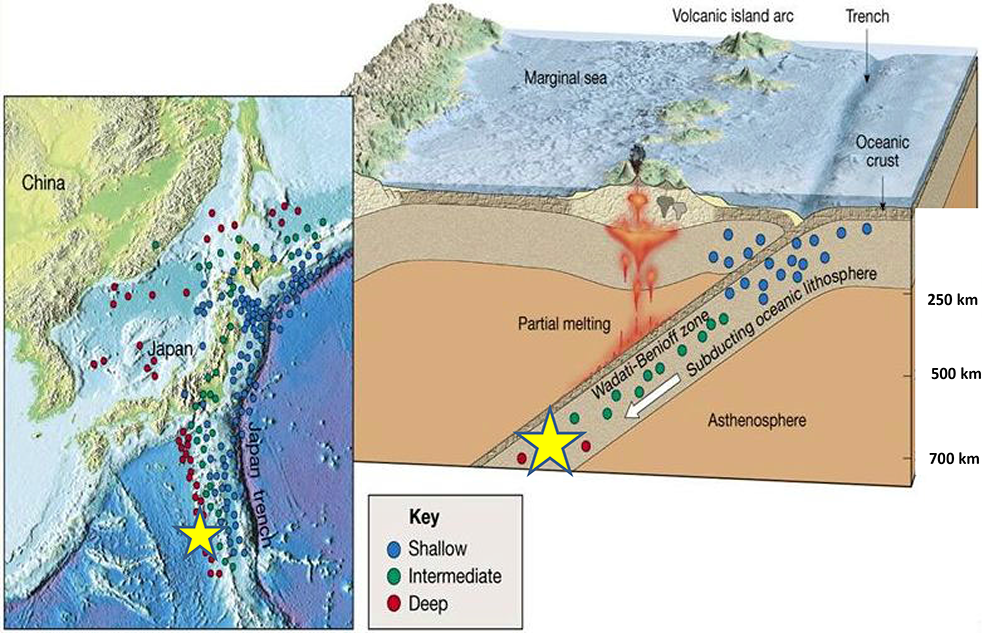 It doesnt get deeper than that map showing location of quake and cross section of subducting plate gumiabroncs Images