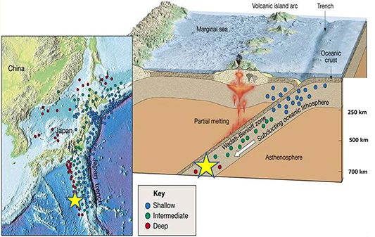 Map showing location of quake and cross section of subducting plate.