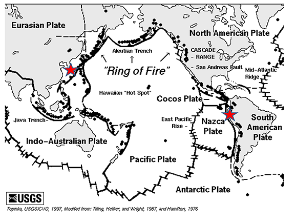 Diagram showing Ring of Fire