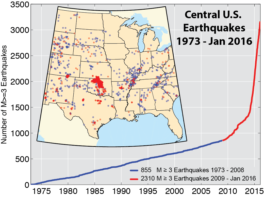 Plot of increase in seismicity in Midwest since 2009