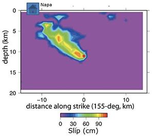 Finite fault model for M6.0 South Napa earthquake.