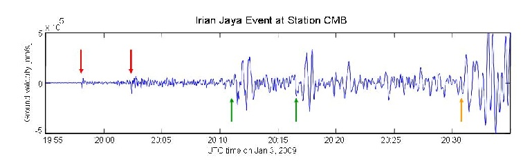 Seismogram showing M 7.6 earthquake in West Irian Jaya.