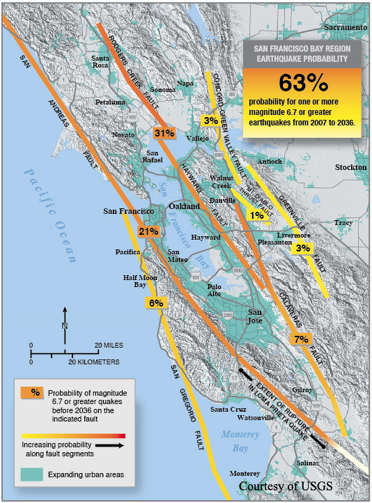 bay area quake probabilities