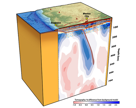 Drawing of the Earth's mantle around the subducting Cocos plate
