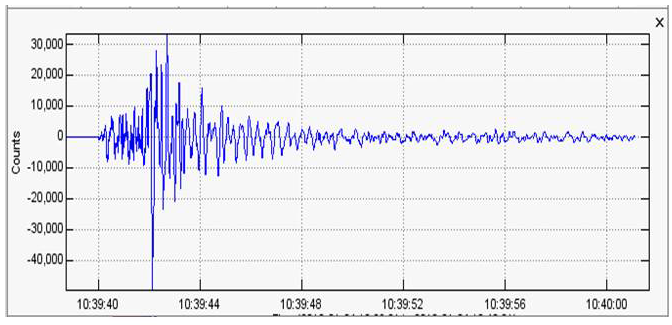 Seismogram showing earthquake at station CMSB
